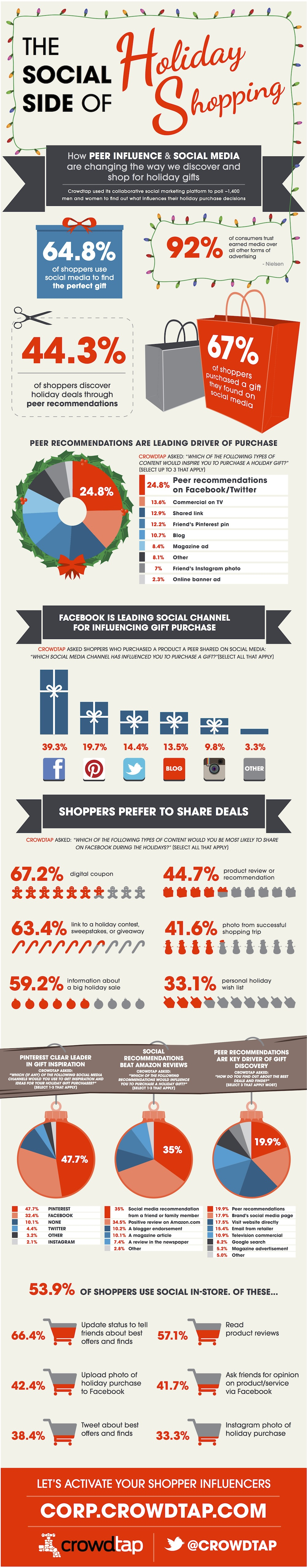 holiday_shopping_INFOGRAPHIC