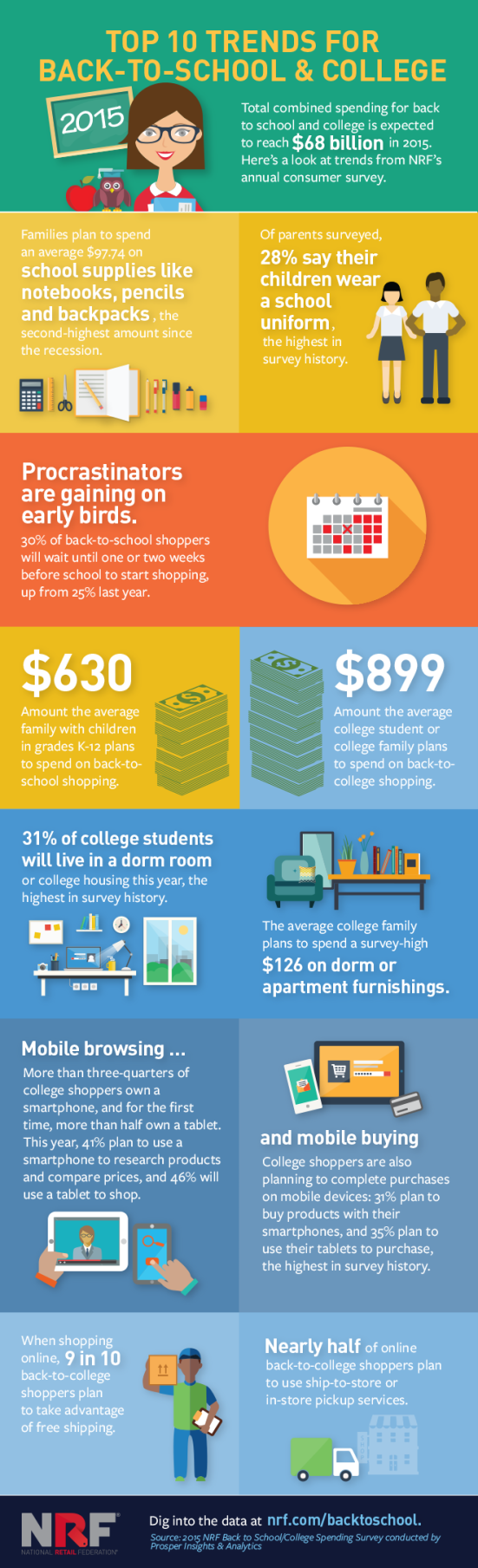 Back to School Infographic 015