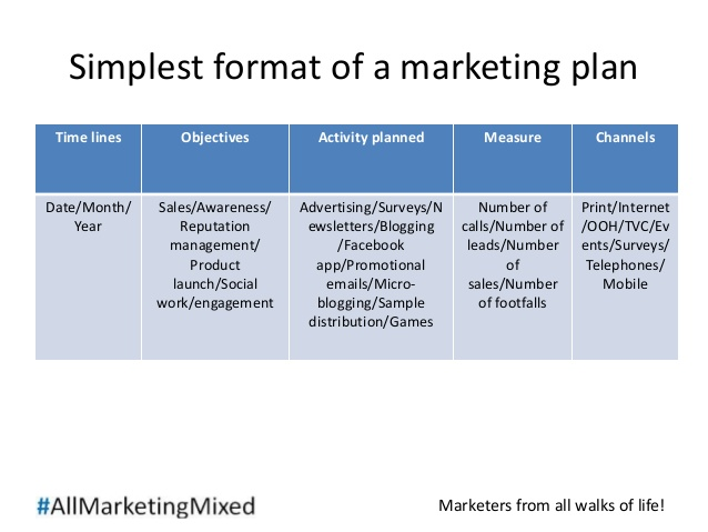 making a successful marketing plan  a guide to tactics