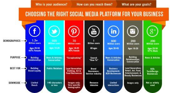 whysocialmedia_infographic.jpg