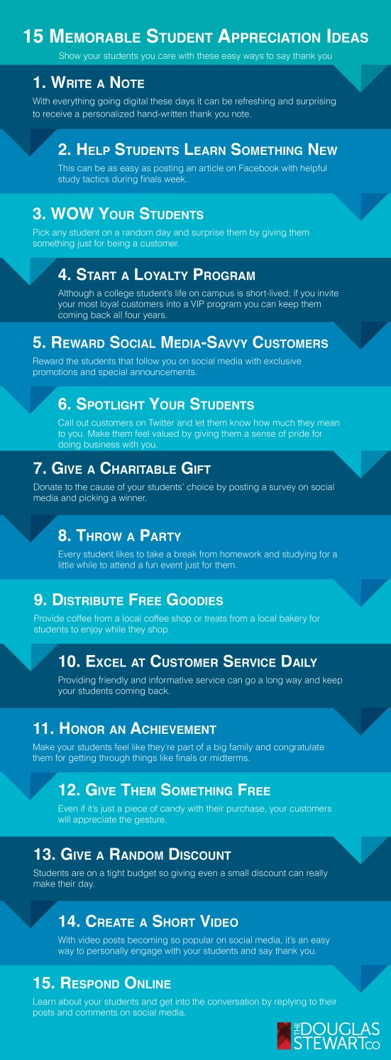 customer-appreciation-ideas-infographic