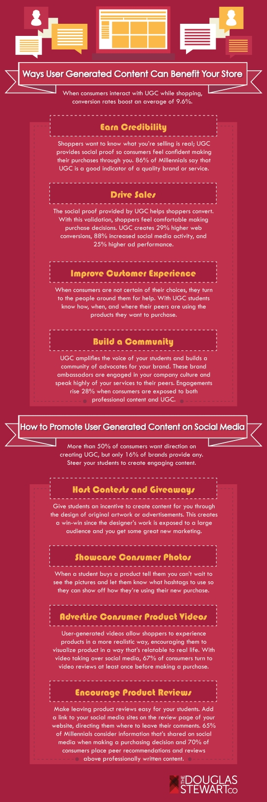 ugc-infographic