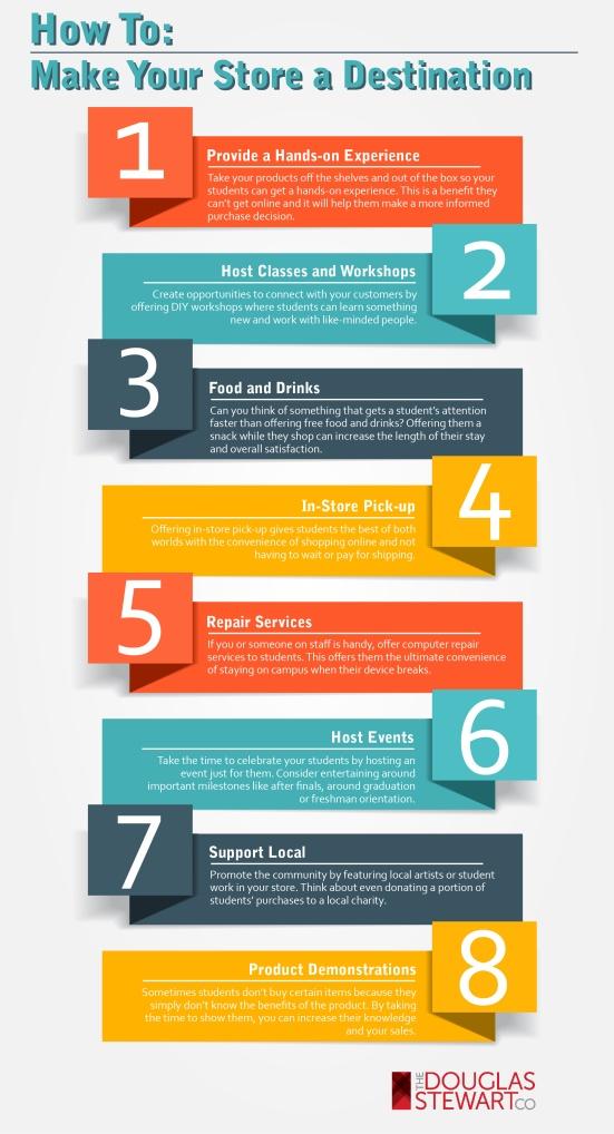 store-destination-infographic