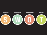 How To Use a SWOT Analysis [Infographic]
