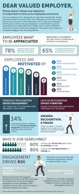 [INFOGRAPHIC] Dear Valued Employer…