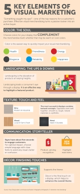[INFOGRAPHIC] Make Your Store More Compelling