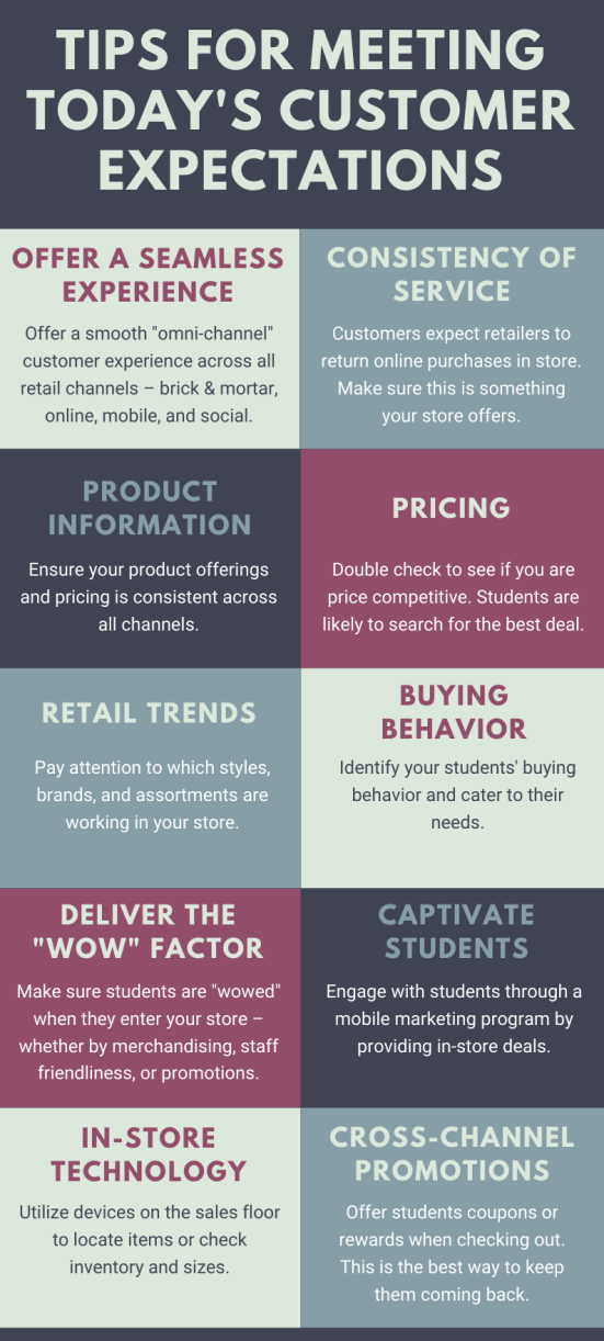 Meeting Customer Expectations Infographic.png